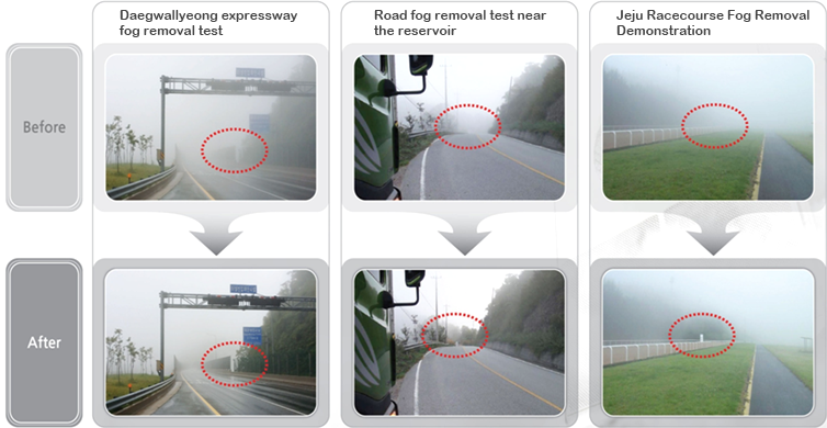 Fog dissipation device performance test results image