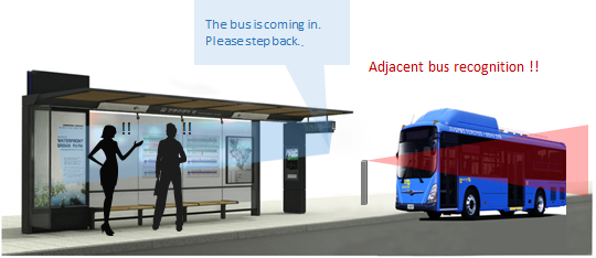 If the bus is adjacent, the bus entry warning broadcast image